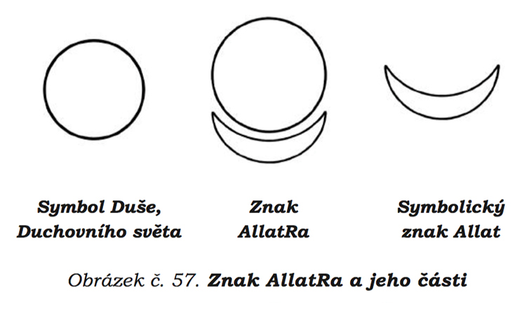 Pages of AllatRa Book